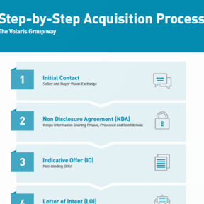 Step-by-Step Acquisition Process