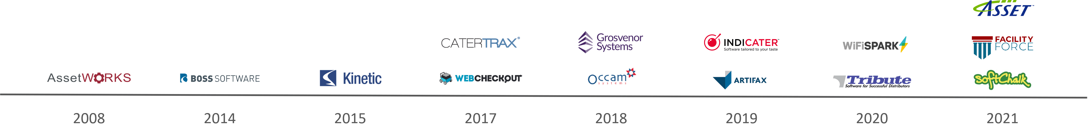 2021_Timeline